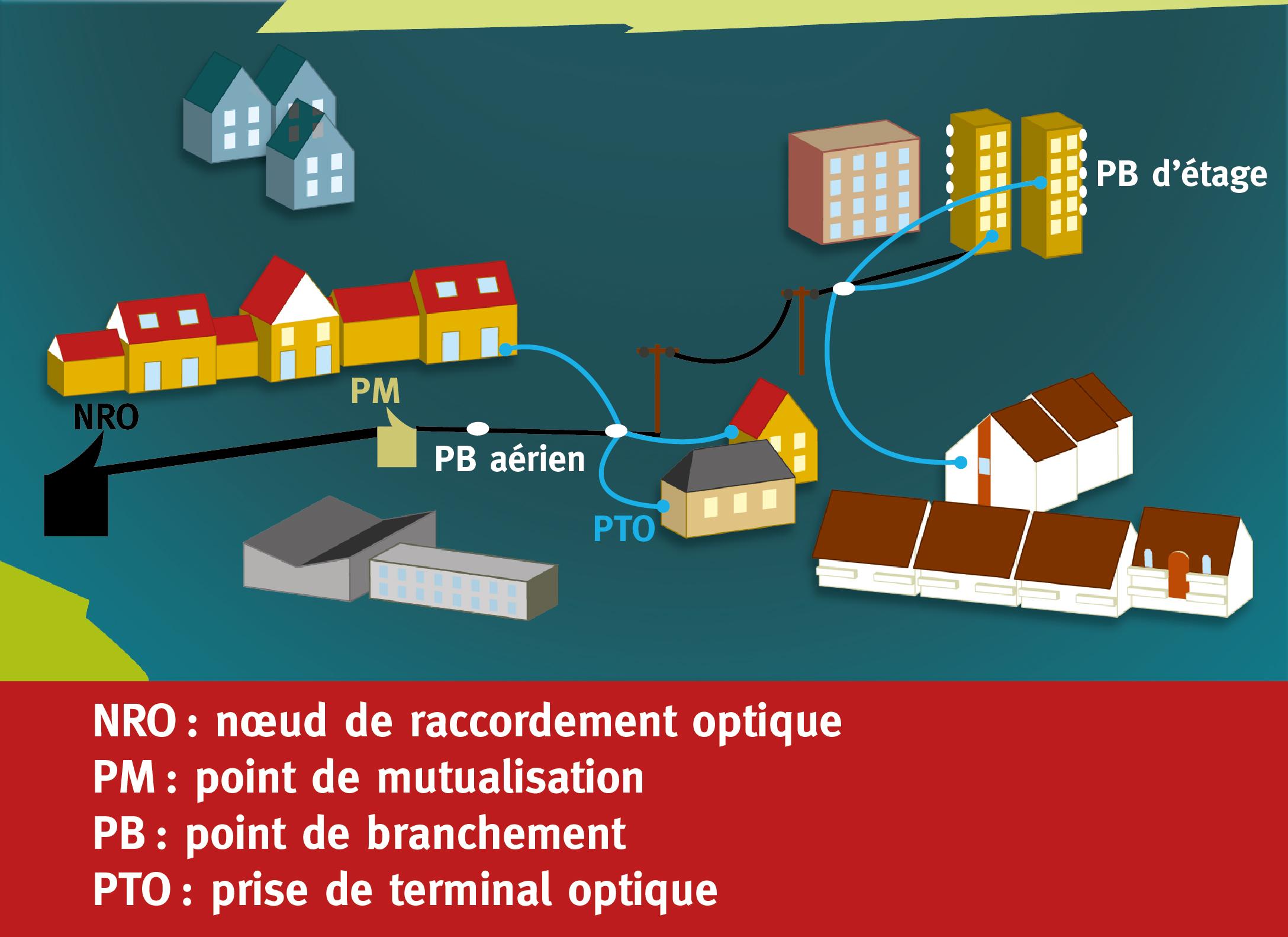Ville de saint etienne du rouvray site officiel for Se raccorder a la fibre optique